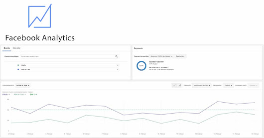 Facebook: Neue Usability Features in Facebook Analytics