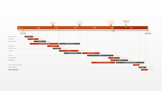 Pert Chart For Gantt Charts In Excel Free Templates Ganttcharts Net