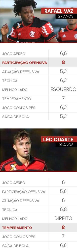 Super-Trunfo-ZAG-Flamengo-02 (Foto: infoesporte)