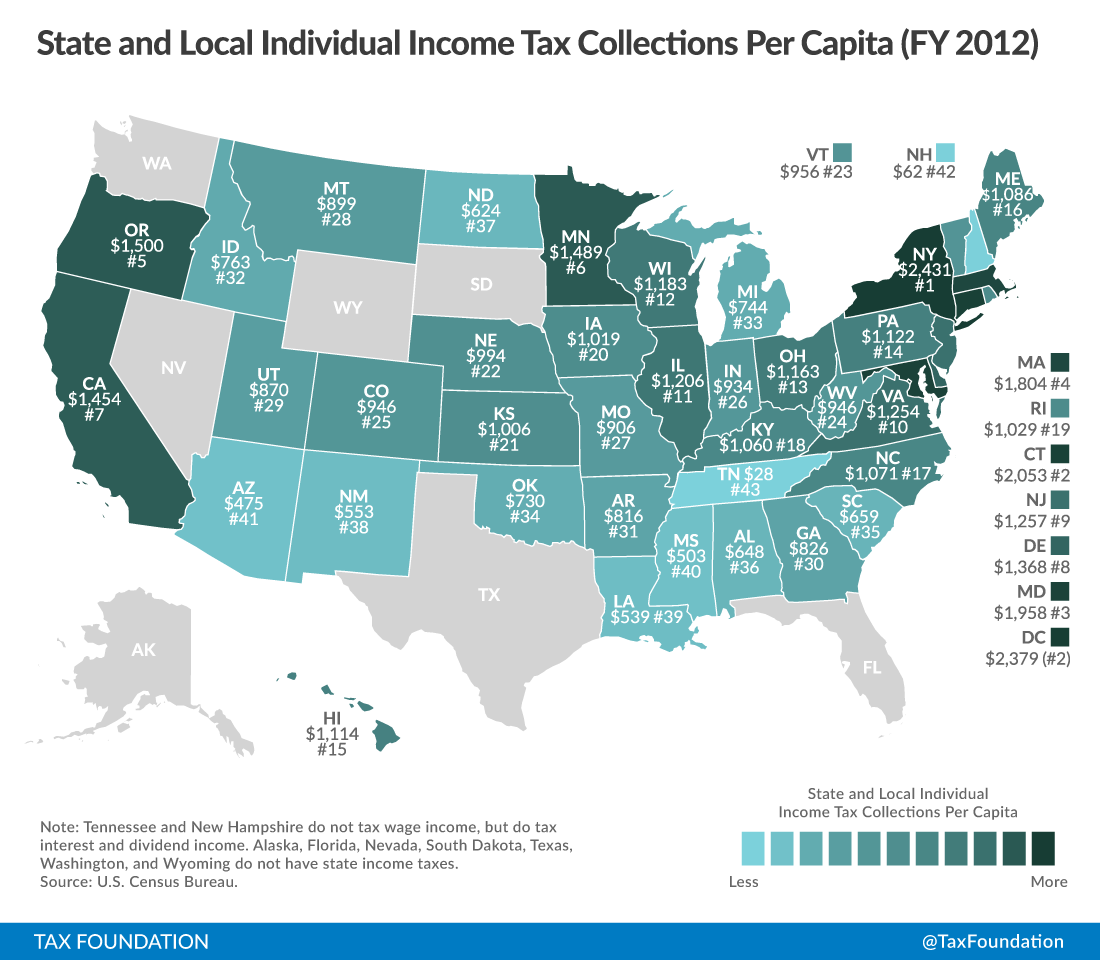 State And Local Income Tax Per Capita