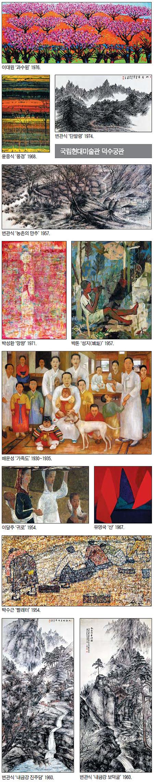 한국근현대회화전 전시 작품들1