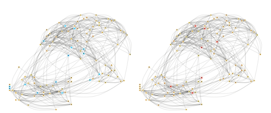 How to Find the Best Connected Individual in Your Social Network | MIT Technology Review