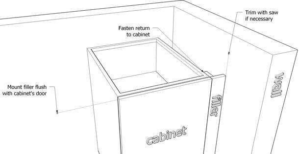 Filler Installation - Outdoor Kitchen CabinetsOutdoor ...
