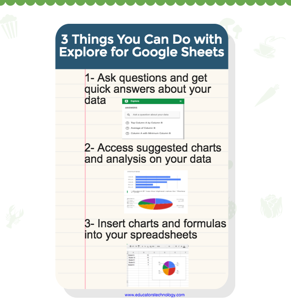 This Is How to Access and Add Suggested Charts to Your Google Sheets Using Explore