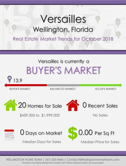 Versailles Wellington Florida Real Estate Market Reports | OCT 2018