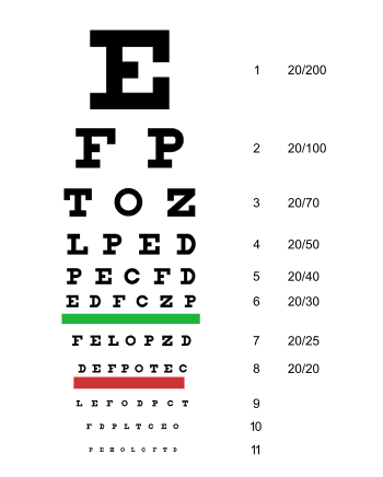 English: A typical Snellen chart. Originally d...