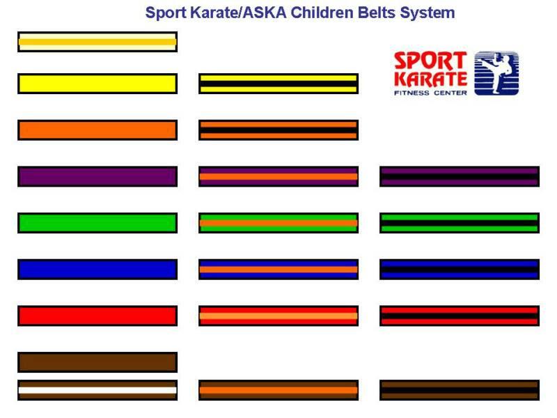 Kenpo Colors Belt Order Karate