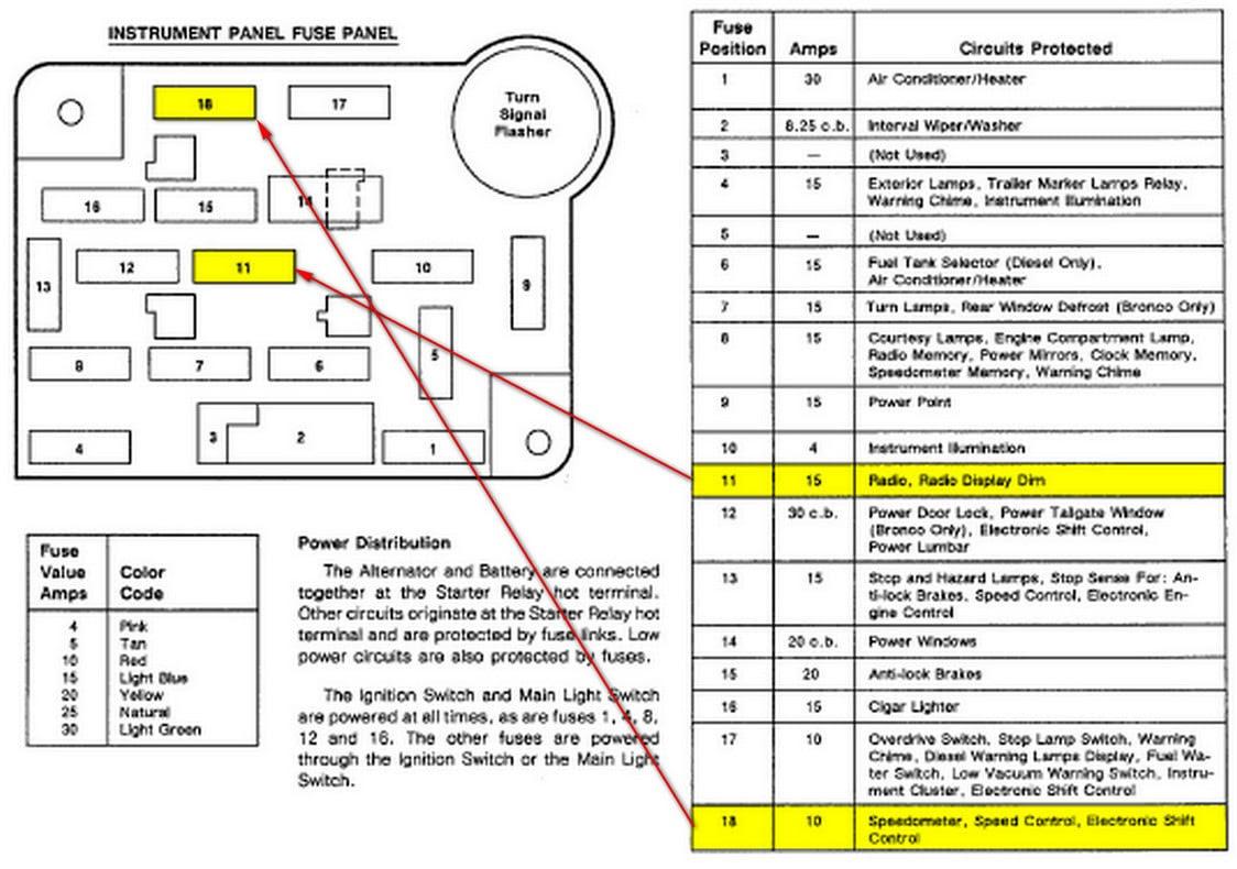1990 Ford F150 Fuse Box Diagram Gota Wiring Diagram