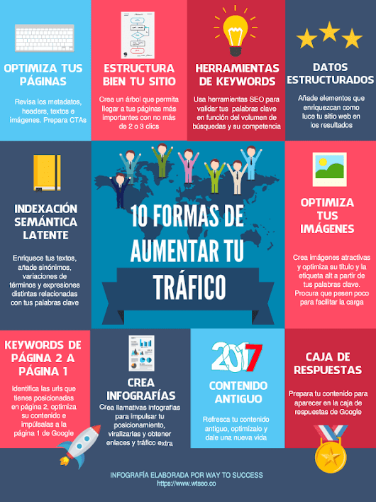 10 formas de aumentar el tráfico a tu sitio web | Way to Success