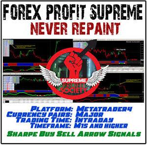 Download ea cynthia forex profit supreme