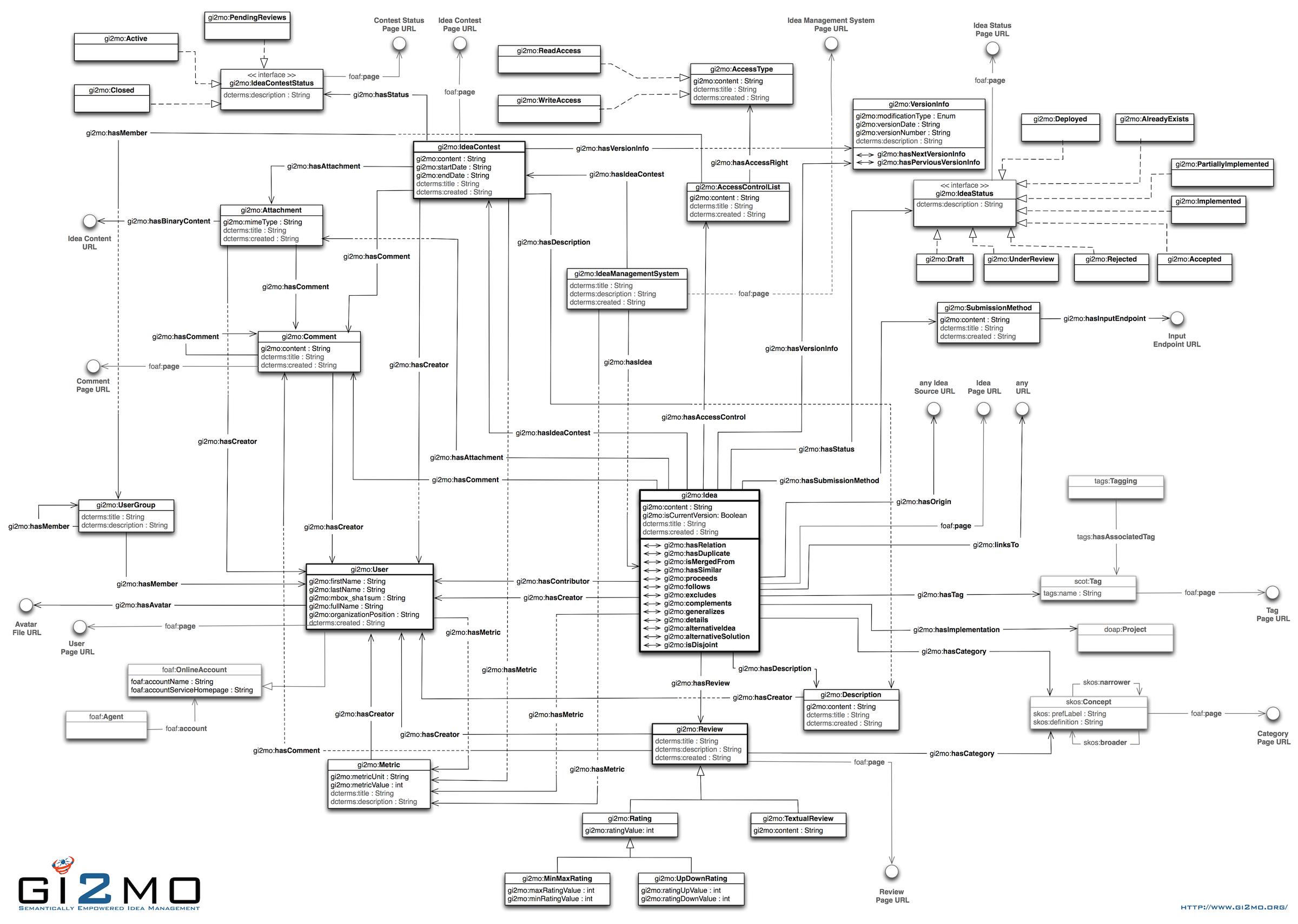 Complex Uml Class Diagram Example