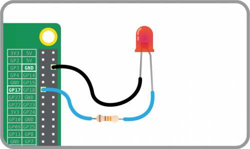 GPIO Zero: a friendly Python API for physical computing - Raspberry Pi