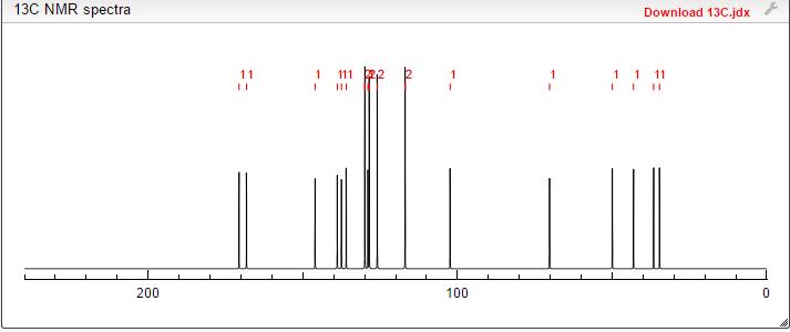 C-NMR NMRDB GRAPH