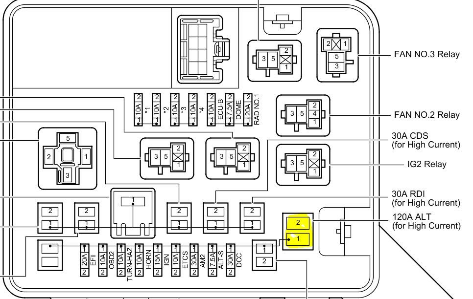 2006 Scion Tc Fuse And Relay Diagram Wiring Diagrams Word Arch Source A Arch Source A Romaontheroad It