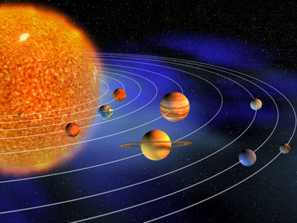 Image result for solar system