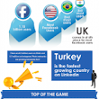 Raport Social Media in 2013 | Web Consulting