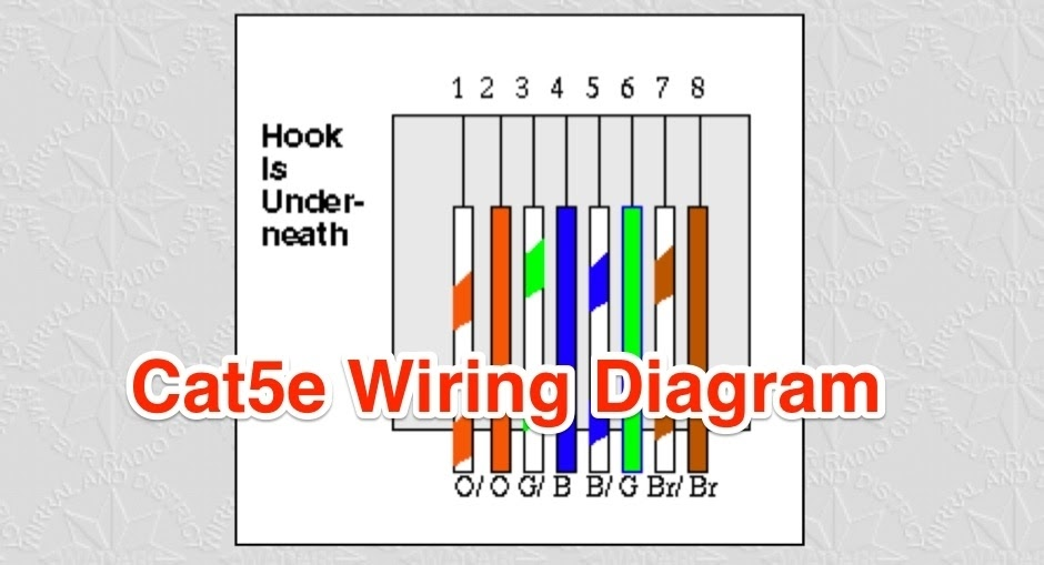 T1 Cat5 Jack Wiring Diagram Rj12 Jack Wiring Diagram