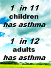 1 in 11 children has asthma. 1 in 12 adults has asthma.