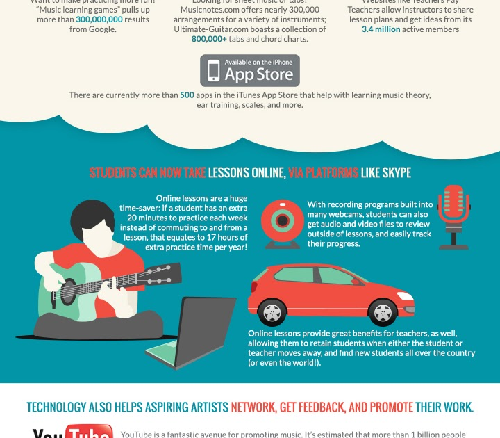 A Beautiful Visual on The Impact of Technology on Music Teaching and Learning