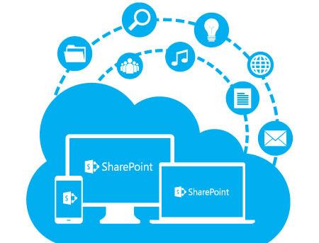 SharePoint Development Supro InfoTech
