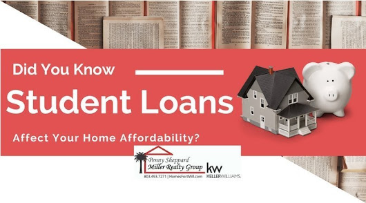 DID YOU KNOW? HOW STUDENT LOANS AFFECT HOME AFFORDABILITY... • Homes Fort Mill and Homes Tega Cay