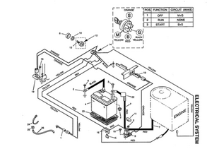 Wiring Diagram Database: Briggs And Stratton Pull Start