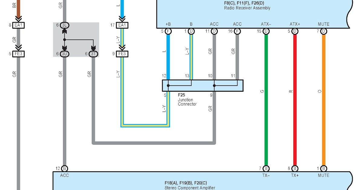 Wiring Diagram For Toyotum Camry