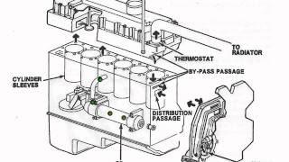 2002 International Truck Dt466 Diesel Engine Fuel System Schematics Wiring Diagrams Data Cream Boot A Cream Boot A Ungiaggioloincucina It