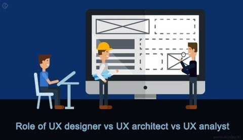 Role of UX designer vs UX architect vs UX analyst | UX