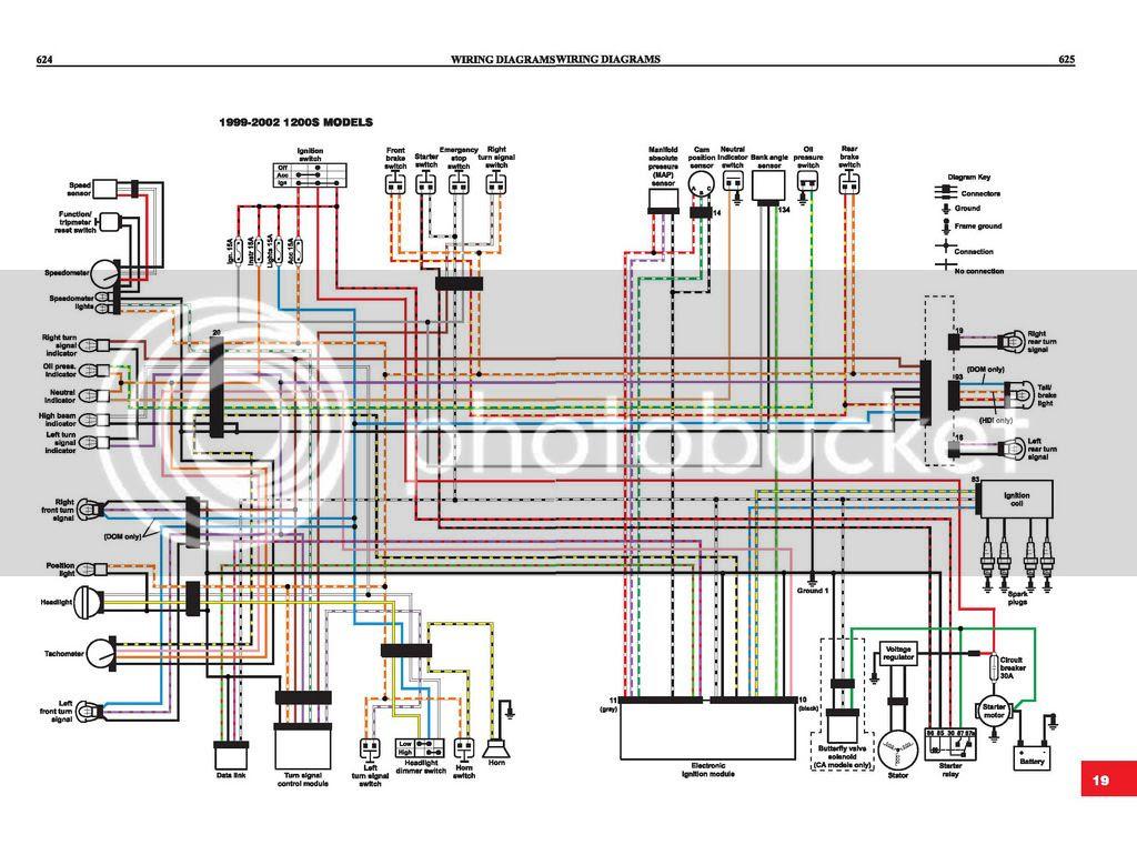 2000 Harley Softail Wiring Diagram Wiring Diagrams Data Digital A Digital A Ungiaggioloincucina It