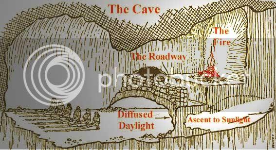 Plato's Cave A