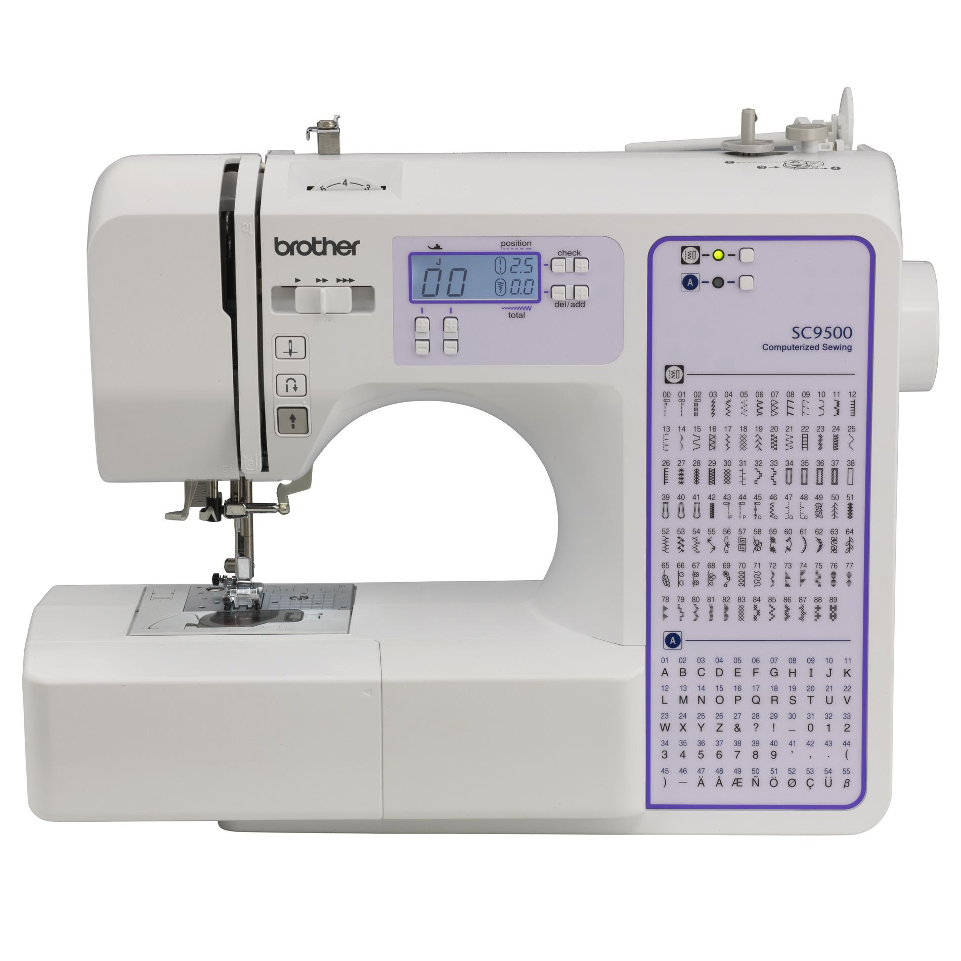 Everything You Need in a Sewing Machine: Made Easy from Kmart