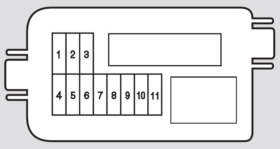 Honda Insight Fuse Box Diagram
