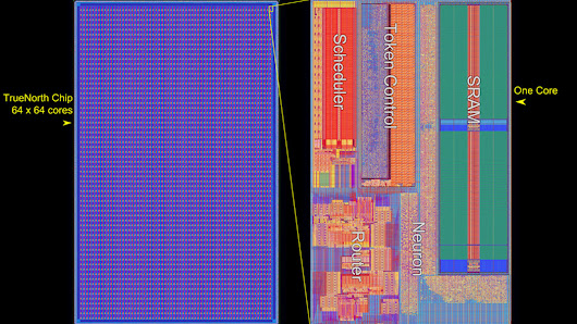 IBM Develops a New Chip That Functions Like a Brain
