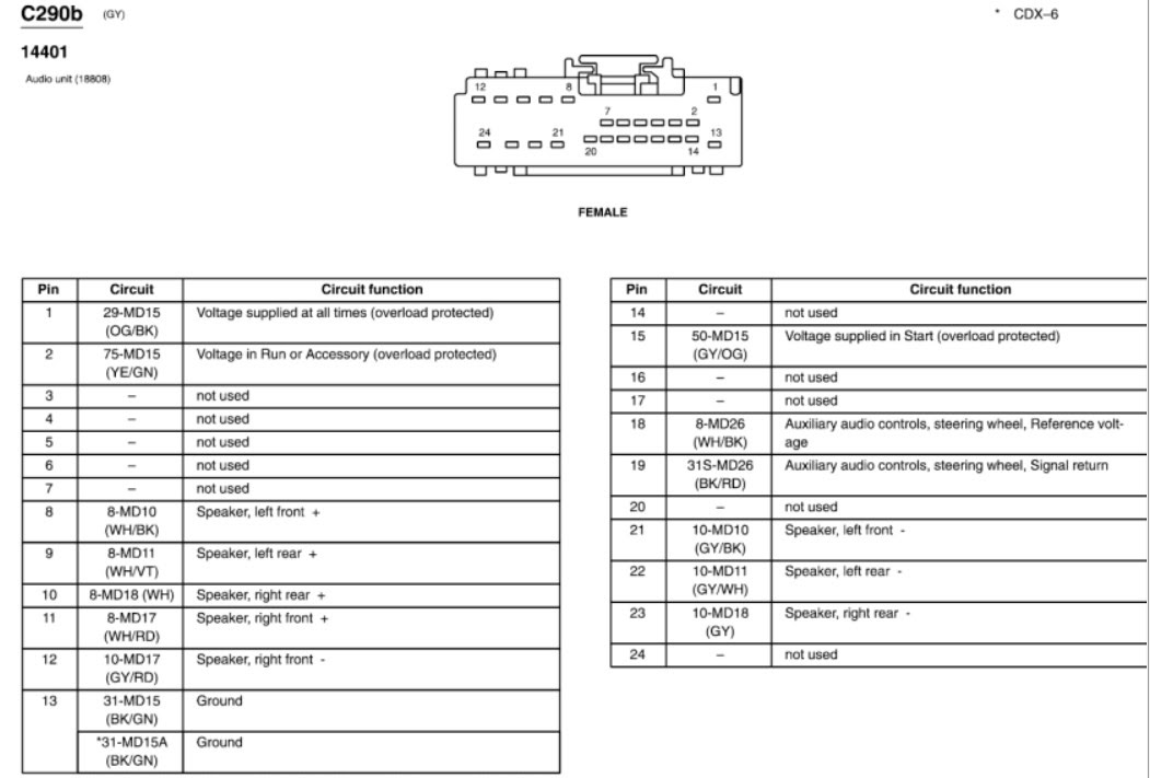 2001 Lincoln Ls Wiring Diagram Wiring Diagrams Parched Metal Parched Metal Alcuoredeldiabete It