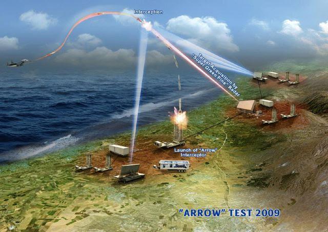 """Israel Aerospace Industries, buque insignia del sector de la defensa de Israel, está acelerando el desarrollo de su sistema Arrow 3 misiles antibalísticos de altura en medio de la creciente preocupación por el programa nuclear de Irán. """"Estamos pensando sobre todo acerca de la amenaza nuclear"""", Col. Aviram Hasson, que dirige el proyecto, dijo en una conferencia sobre las amenazas aéreas en la Edad Moderna en el Instituto de Estudios de Seguridad Nacional en Tel Aviv Lunes, junio 3,2013."""