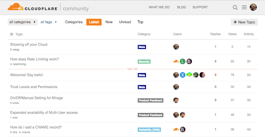 Introducing the new Cloudflare Community Forum