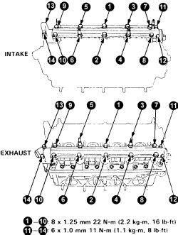| Repair Guides | Engine Mechanical | Camshaft | AutoZone.com