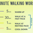 Aerobic and Cardio Exercise