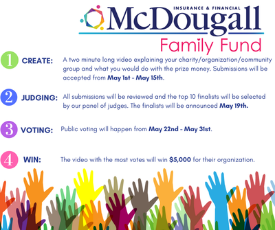 McDougall Family Fund