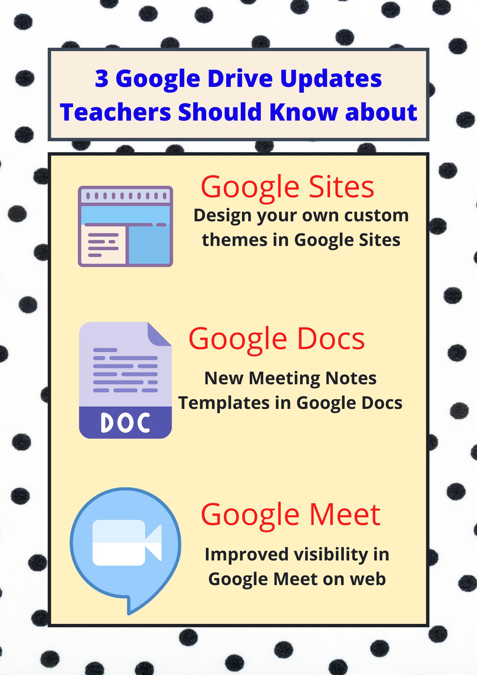 3 Google Drive Updates Teachers Should Know about