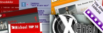 Tarkan's 2007 tracks are at the top of Turkish radio airplay lists