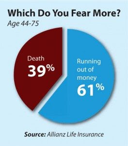 Proper Assumptions about Indexed Universal Life Insurance ...