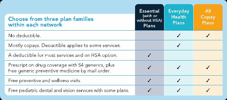Individual Health Plans - Health Insurance
