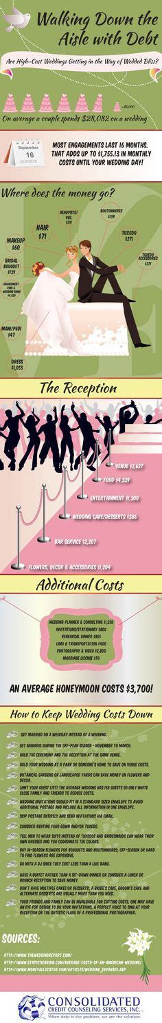 Infographic: The National Average Cost of a Wedding is