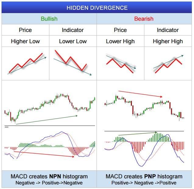 forex trading setups pdf