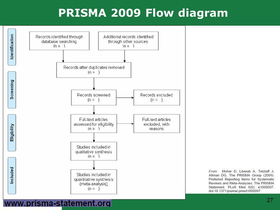 PRISMA+2009+Flow+diagram