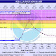 Flood Potential: Live Blog Weekend Of December 20-21 | Bruce Sussman · Portland Weather