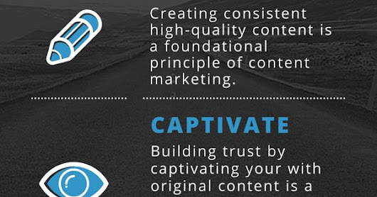 The Four C's of Beginner Content Marketing
