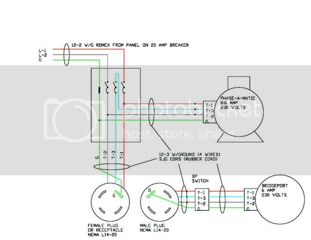 Nema L14 20r Wiring Diagram